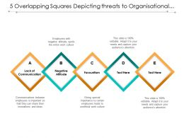 5 Overlapping Squares Depicting Threats To Organisational Culture