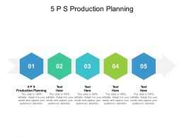 5 P S Production Planning Ppt Powerpoint Presentation Infographics Cpb