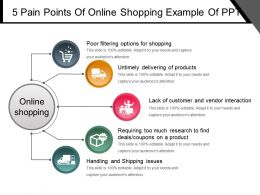 5 Pain Points Of Online Shopping Example Of Ppt