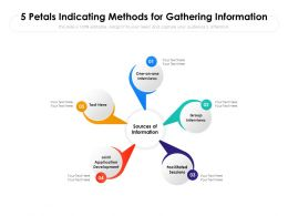 5 Petals Indicating Methods For Gathering Information