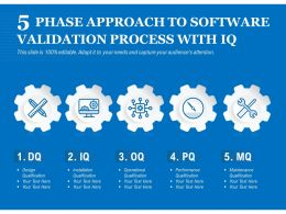 5 Phase Approach To Software Validation Process With IQ