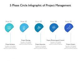 5 Phase Circle Infographic Of Project Management