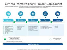 5 Phase Framework For IT Project Deployment