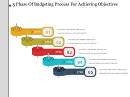 5 Phase Of Budgeting Process For Achieving Objectives Powerpoint Slide Presentation Sample