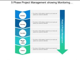 5 Phase Project Management Showing Monitoring And Control With Downward Pointing Arrow