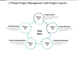 5 Phase Project Management With Project Launch Planning And Closure