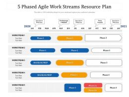 5 Phased Agile Work Streams Resource Plan