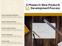 5 Phases In New Products Development Process