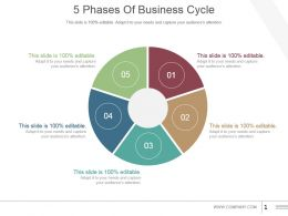 5 Phases Of Business Cycle Example Ppt Presentation