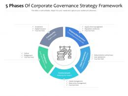 5 Phases Of Corporate Governance Strategy Framework