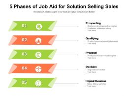 5 Phases Of Job Aid For Solution Selling Sales
