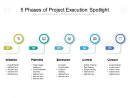 5 Phases Of Project Execution Spotlight