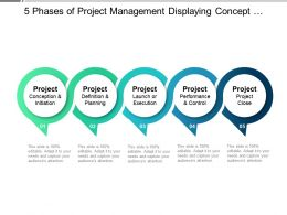 5 Phases Of Project Management Displaying Concept Initiation Planning And Control