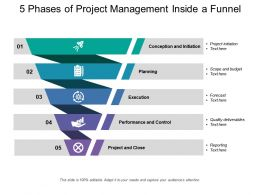 5 Phases Of Project Management Inside A Funnel