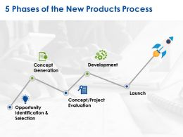 5 Phases Of The New Products Process Powerpoint Show
