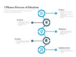 5 Phases Process Of Ideation