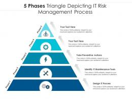 5 Phases Triangle Depicting It Risk Management Process