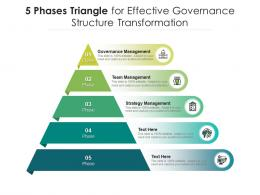 5 Phases Triangle For Effective Governance Structure Transformation