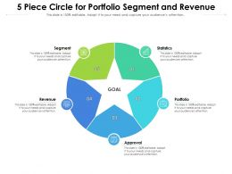 5 Piece Circle For Portfolio Segment And Revenue