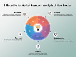 5 Piece Pie For Market Research Analysis Of New Product