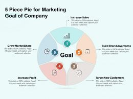 5 Piece Pie For Marketing Goal Of Company