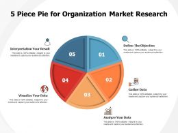 5 Piece Pie For Organization Market Research