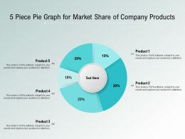 5 Piece Pie Graph For Market Share Of Company Products
