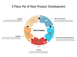 5 Piece Pie Of New Product Development