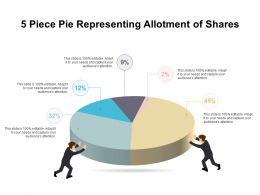 5 Piece Pie Representing Allotment Of Shares
