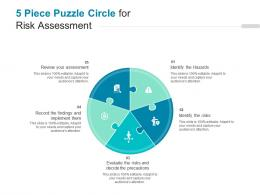 5 Piece Puzzle Circle For Risk Assessment