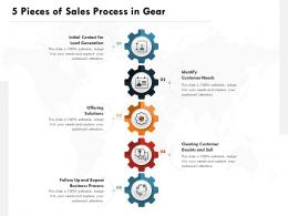 5 Pieces Of Sales Process In Gear