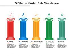 5 Pillar To Master Data Warehouse