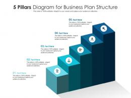 5 Pillars Diagram For Business Plan Structure Infographic Template