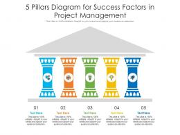 5 Pillars Diagram For Success Factors In Project Management Infographic Template