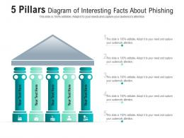 5 Pillars Diagram Of Interesting Facts About Phishing Infographic Template
