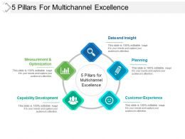 5 Pillars For Multichannel Excellence Example Of Ppt