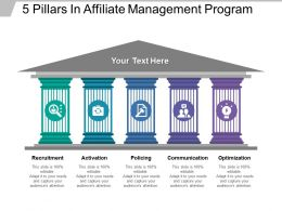5 Pillars In Affiliate Management Program