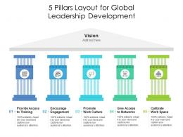 5 Pillars Layout For Global Leadership Development