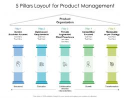 5 Pillars Layout For Product Management