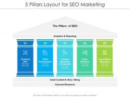 5 Pillars Layout For SEO Marketing