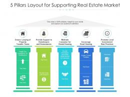 5 Pillars Layout For Supporting Real Estate Market