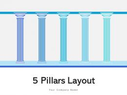5 Pillars Layout Government Supporting Marketing Development Technical