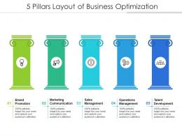 5 Pillars Layout Of Business Optimization