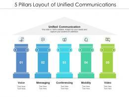 5 Pillars Layout Of Unified Communications