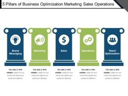 5 Pillars Of Business Optimization Marketing Sales Operations