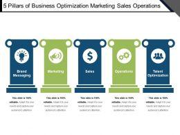 5 Pillars Of Business Optimization Marketing Sales Operations