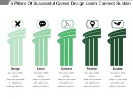 5_pillars_of_successful_career_design_learn_connect_sustain_Slide01