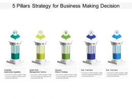5 Pillars Strategy For Business Making Decision