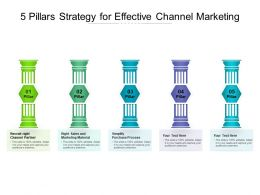 5 Pillars Strategy For Effective Channel Marketing