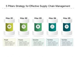 5 Pillars Strategy For Effective Supply Chain Management